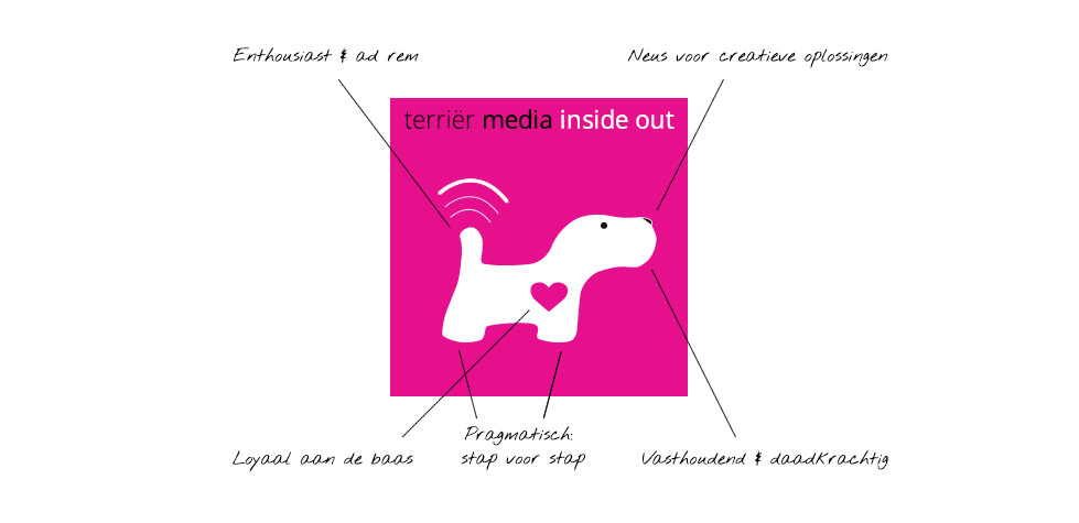 Terrier Media: Hoe